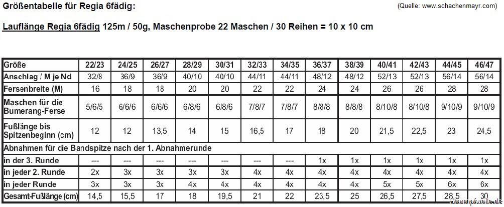 Relativ Handarbeitszentrum Blaufelden - Alles rund ums Handarbeiten BI25